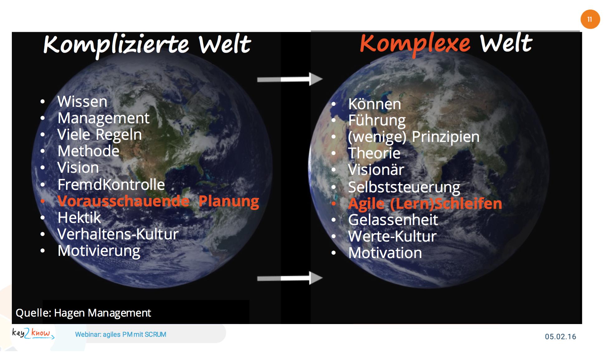 dynamikrobust_komplex_kompliziert_key2know