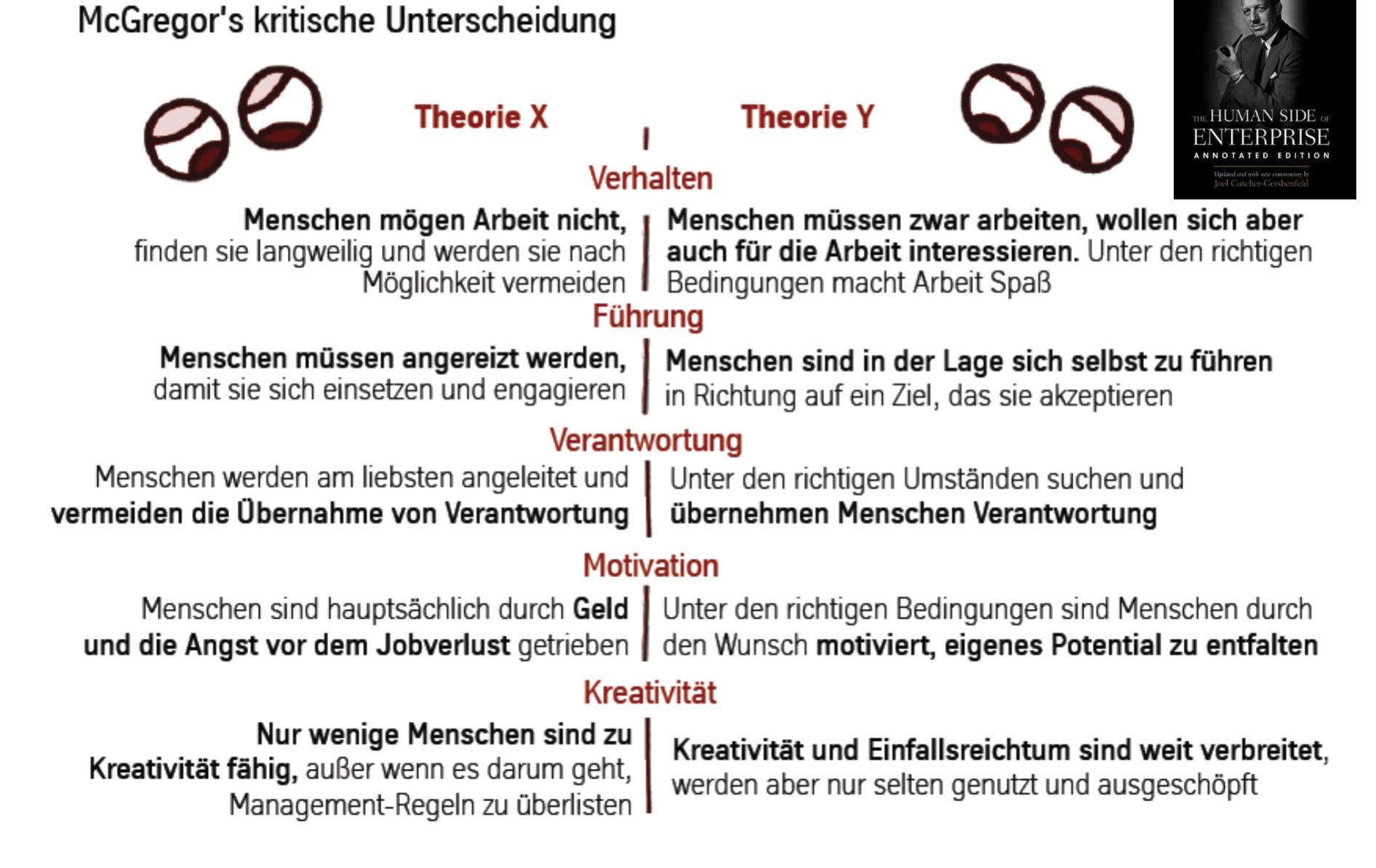 theorie_x_und_theorie_y